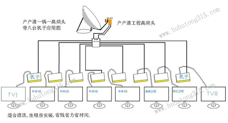 宾馆安装户户通实现一锅多机的方法